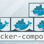 Build Applications with Docker Compose Examples
